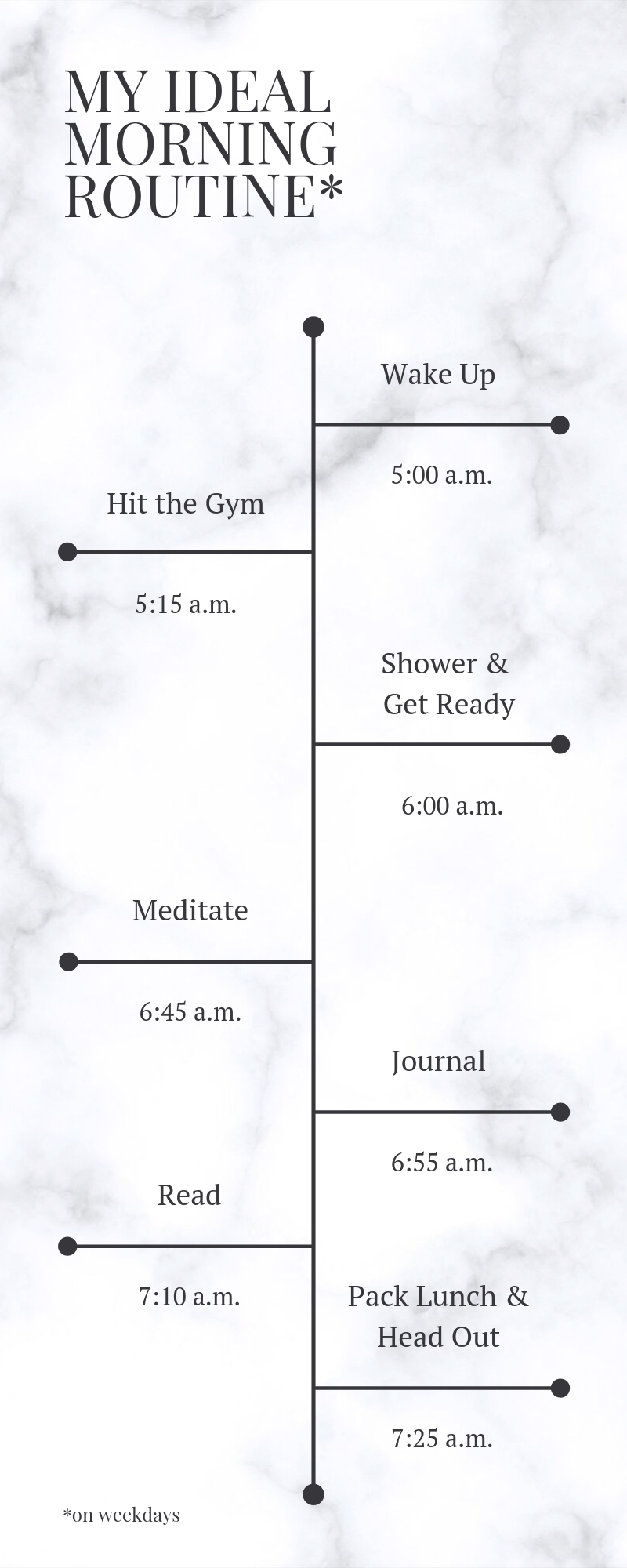 ideal morning routine infographic
